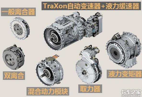 采埃孚的TraXon自动变速箱可以与五种模块相结合