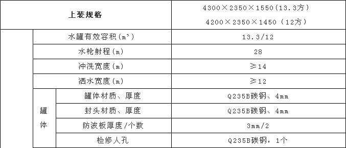 国六12方东风专底D1洒水车上装配置及参数