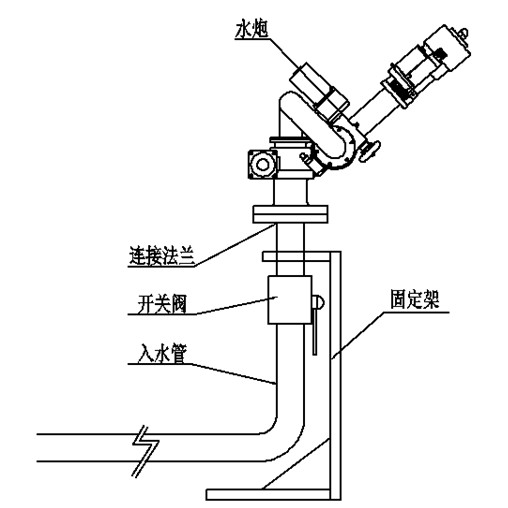 洒水车电动高压电子水炮安装方式