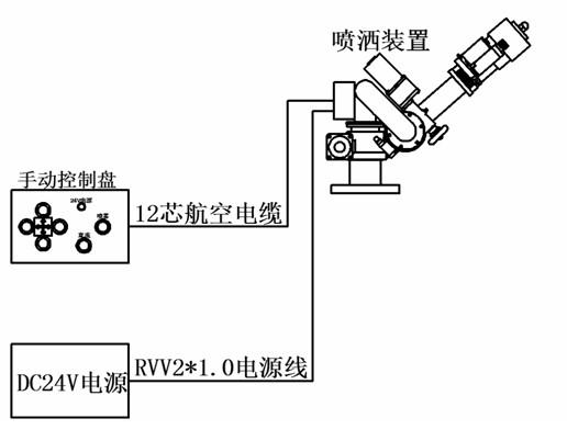 洒水车电动高压电子水炮系统线路图