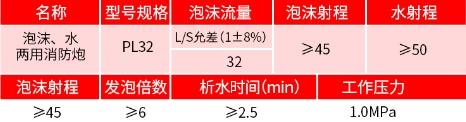 PL32/48泡沫水两用消防炮参数
