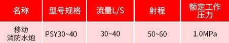 PSY30-40移动消防水炮参数