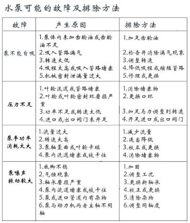 杭州威龙洒水车泵故障处理方法