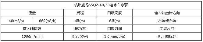 杭州威龙洒水车泵参数表