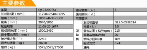 东风天龙后双桥宿营车产品参数