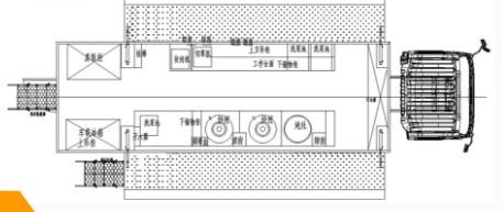 东风天锦单桥餐车结构图片