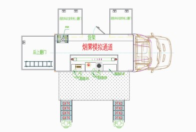 南京依维柯消防宣传车结构图片
