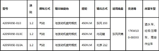 十堰派特4205F85E-010系列取力器主要技术参数