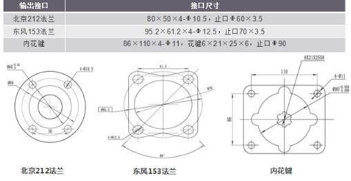 十堰派特4205F85E-010系列取力器安装尺寸