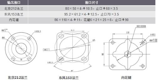 十堰派特4205KH1Q0-010系列取力器安装尺寸