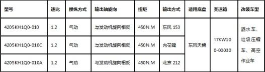 十堰派特4205KH1Q0-010系列取力器技术参数