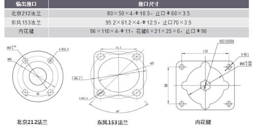 十堰派特4205F85E3洒水车专配取力器安装尺寸