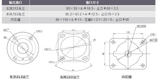 取力器常用输出方式介绍