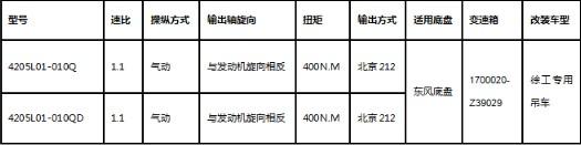 十堰派特徐工专用吊车取力器主要技术参数