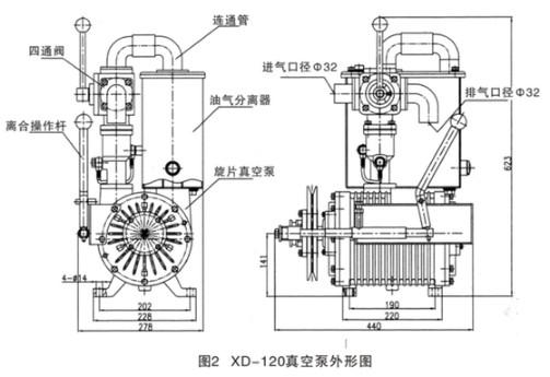 随州亿丰牌XD-120真空泵外形及安装尺寸
