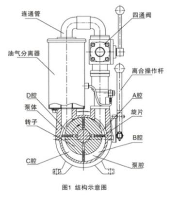 随州亿丰牌XD-120真空泵工作原理图