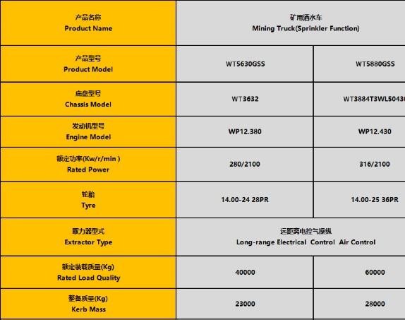 40吨-50吨潍柴发动机矿用洒水车整车技术参数