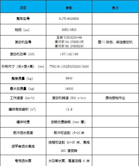 国六12方-15方东风多利卡D9洒水车整车技术参数