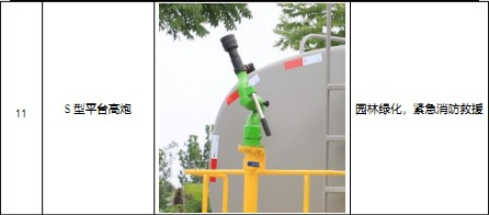 国六12方-15方东风多利卡D9洒水车标准配置