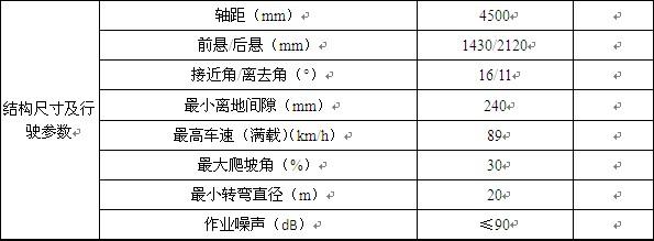 表1 主要技术参数(标准配置)