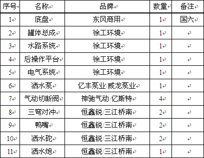 表6关键零部件配置清单
