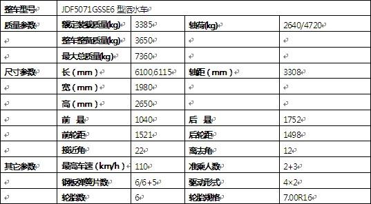 国六东风多利卡3.5方消防洒水车车辆技术参数