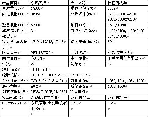 国六东风天锦城市护栏清洗车整车技术参数表