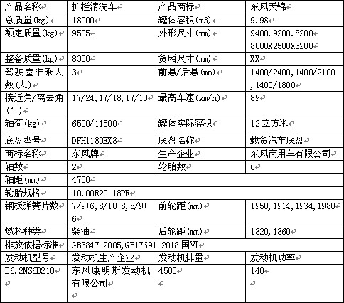 国六东风天锦高速护栏清洗车整车技术参数表